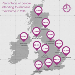 Percentage of people intending to renovate their home
