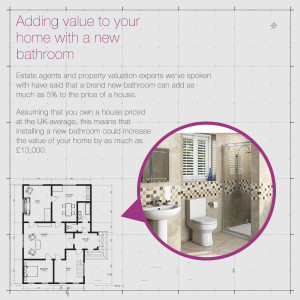 Adding value to your home with a new bathroom