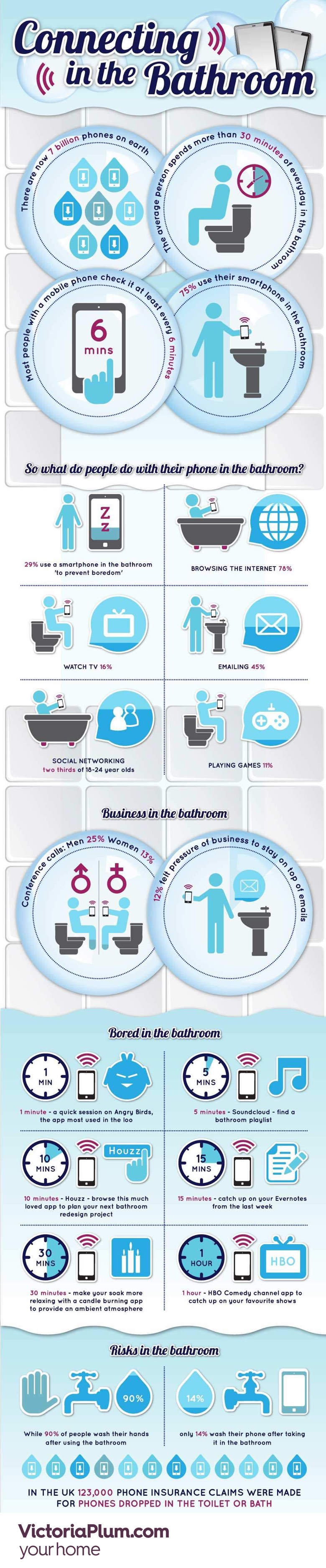Connecting in the Bathroom Infographic
